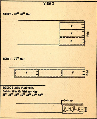 layout instructions