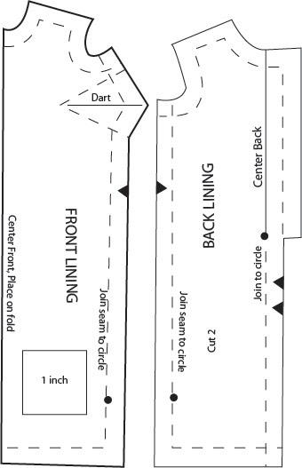 shift lining pattern